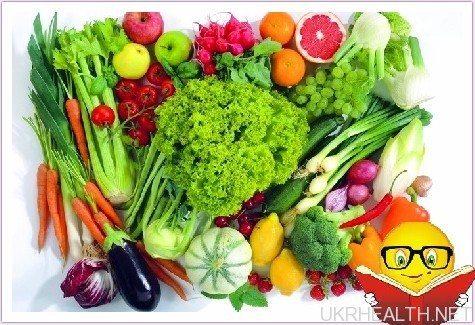 Найпростіша дієта