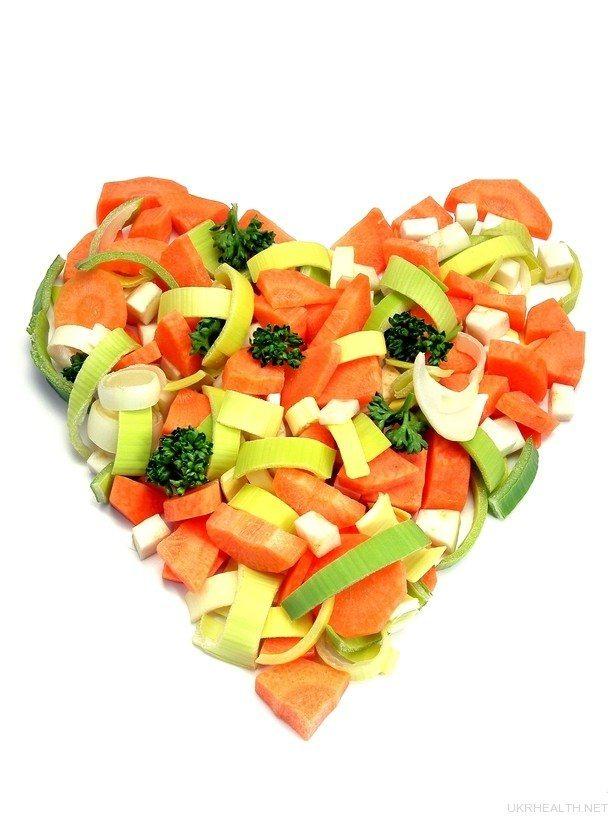 Дієта при захворюваннях серцево-судинної системи