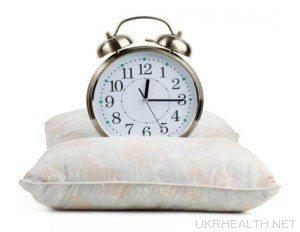 Структура сну