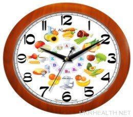 Як поповнити запаси вітамінів узимку
