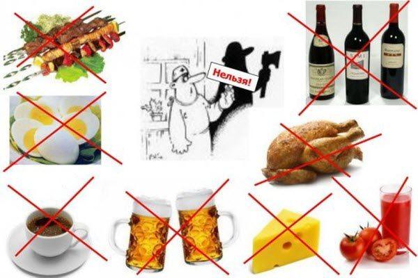 Заборонені продукти при подагрі