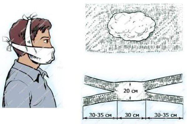 Захист в сезон застуд: ватно-марлева пов'язка своїми руками