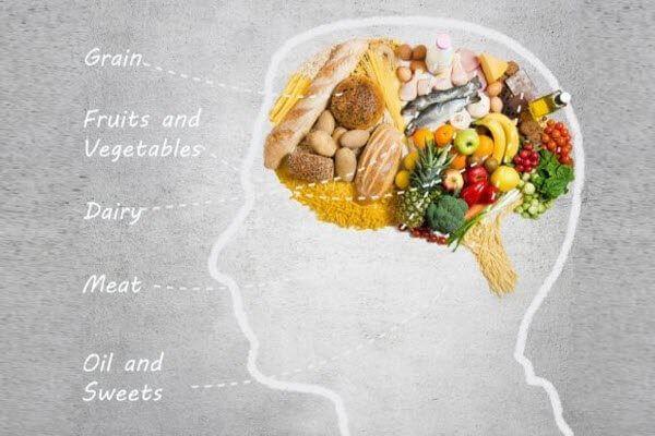 Їжа для розумової активності