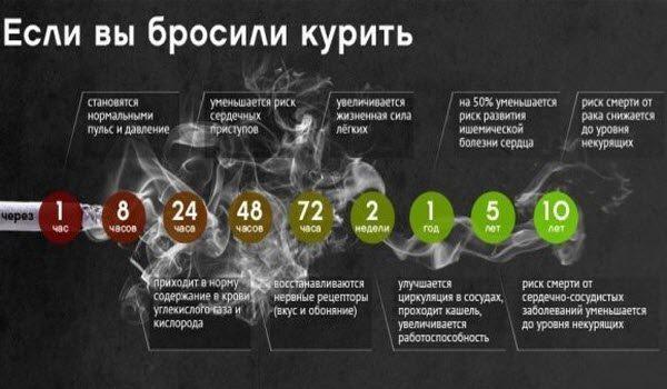 Кинути палити