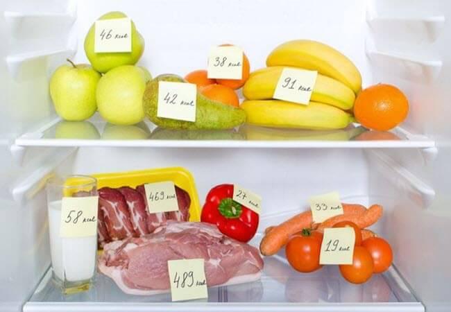 Калорійність продуктів
