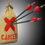 Що таке рак?
