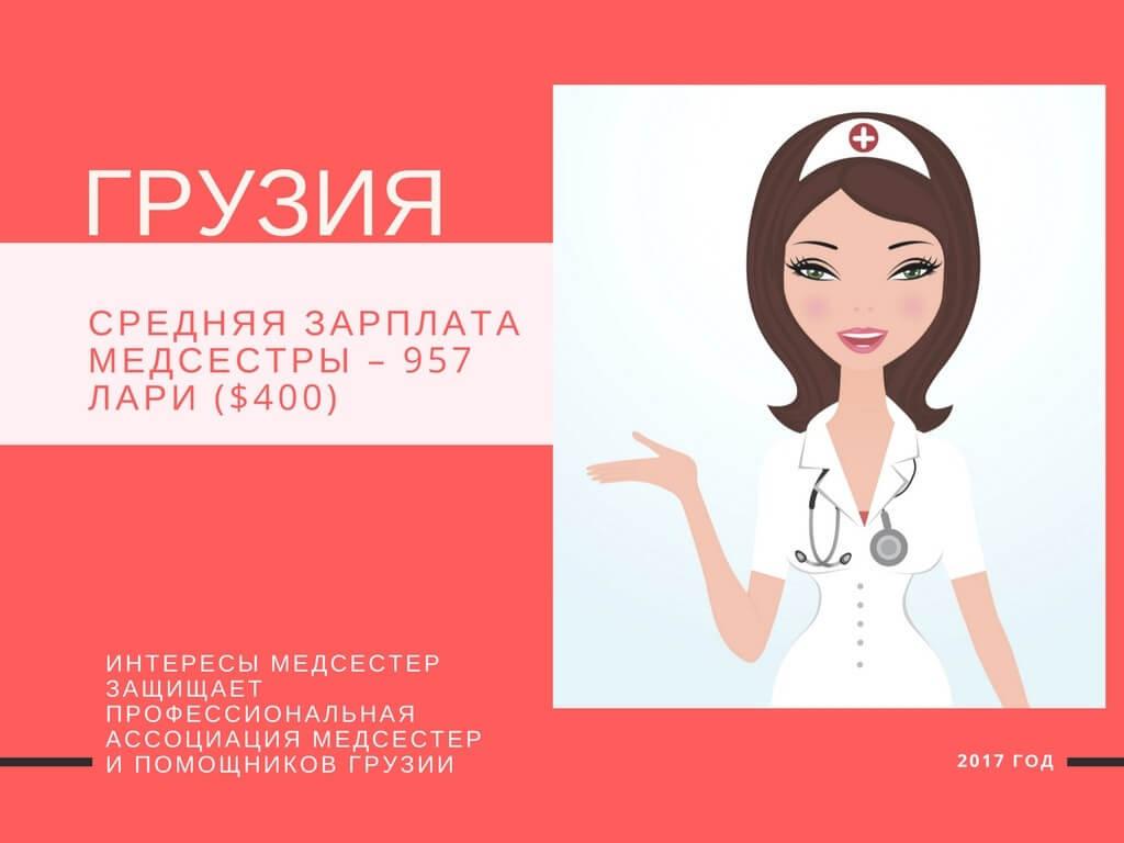 Інтереси грузинських медсестер захищає організація Професійна асоціація медсестер і помічників Грузії.