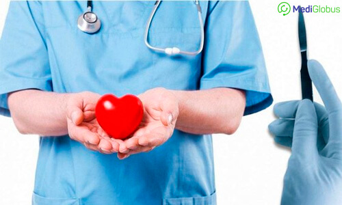 Трансплантація органів