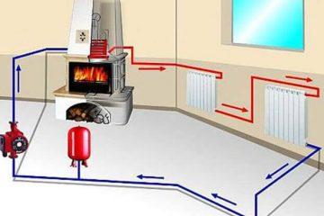 Эффективные инженерные системы. Как выбрать тип теплоносителя?