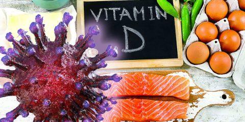 Вітамін D і Covid-19