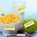 Як рахувати калорії?