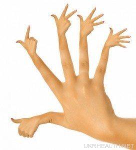 краса нігтів