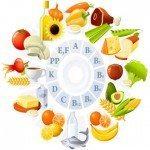 Вітаміни для імунітету