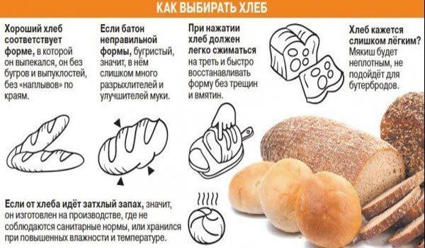 як вибирати хліб