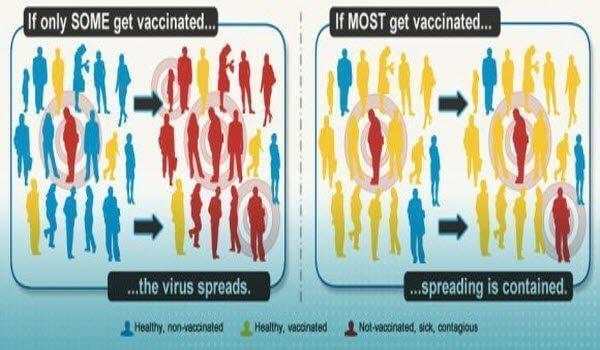 Відмова від вакцинації